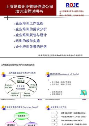 上海锐嘉培训流程说明书.ppt