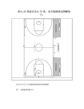 2010年篮球场尺寸平面图.doc
