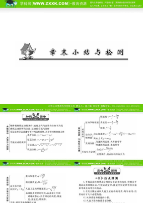 直击2010:高三物理一轮复习系列课件--第四章 章末小结与检测.ppt
