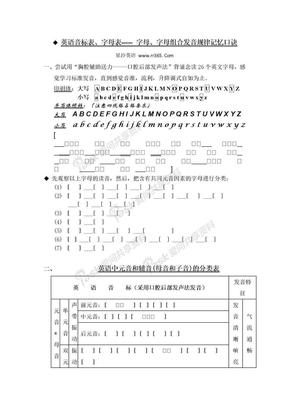英语音标表、字母表-----+字母、字母组.doc