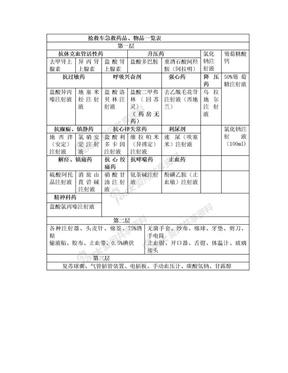 抢救车急救药品、物品一览表(表格版).doc