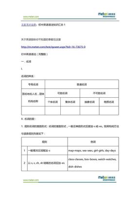 英语语法+初中英语语法知识汇总(一).doc