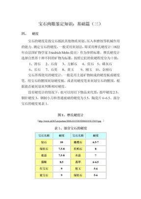 宝石肉眼鉴定知识:基础篇(3).doc