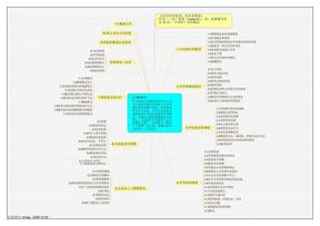 《认知治疗技术 从业者指南》.pdf
