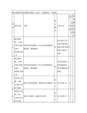 四川省临床检验质量控制指标.doc