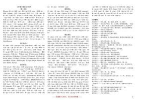 七年级下册语文总复习.doc
