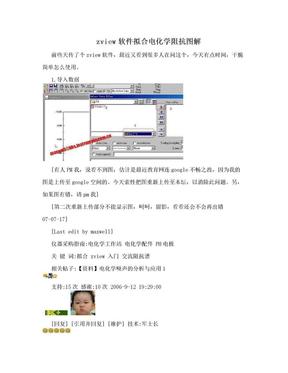 zview软件拟合电化学阻抗图解.doc