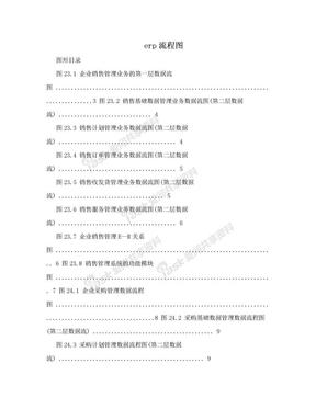 erp流程图.doc