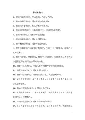 相克食物表.doc