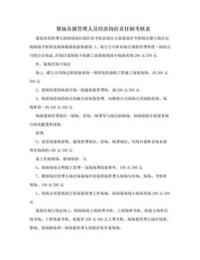 梁场各级管理人员经济岗位责任制考核表.doc