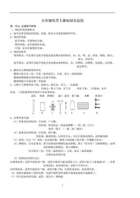 九年级化学上册知识点总结.doc.doc