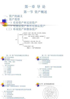 资产评估教学课件(人大版).ppt