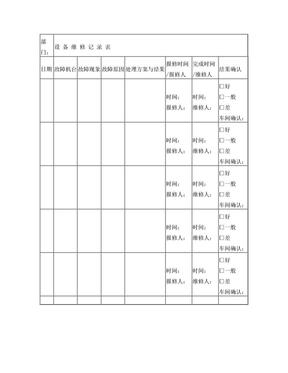 设备维修记录表.doc