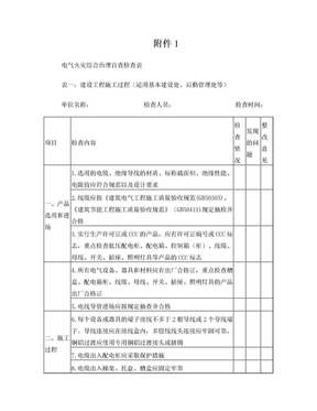 电气火灾检查表.doc