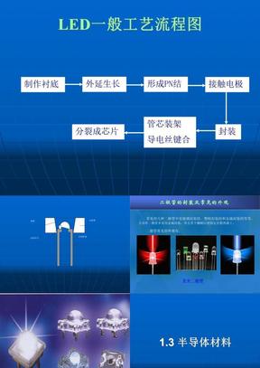 第二章 导电材料:半导体材料.ppt