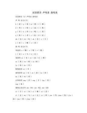 汉语拼音  声母表 韵母表.doc