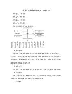 物流公司组织架构及部门职能2012.doc