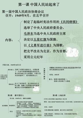 八年级下册历史总复习PPT课件.ppt
