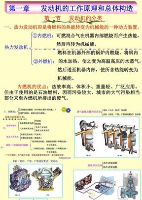 汽车发动机工作原理及总体构造.ppt
