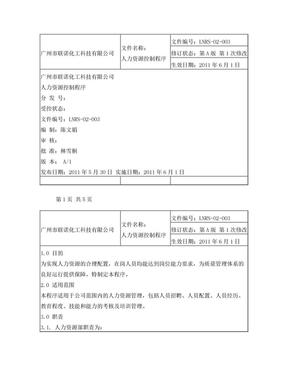 LNRS-02-003人力资源控制程序.doc