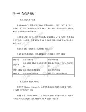 医学免疫学重点知识总结.doc