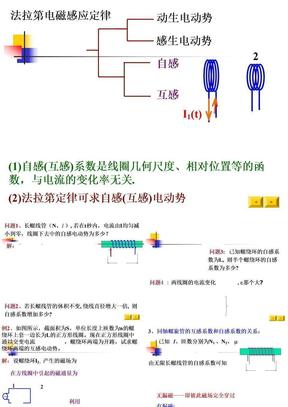 大学物理下_第十二章_电磁感应4.ppt
