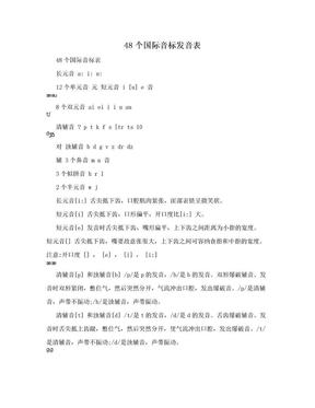 48个国际音标发音表.doc