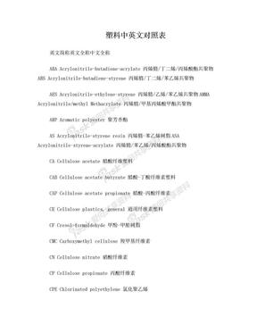 塑料中英文对照.doc
