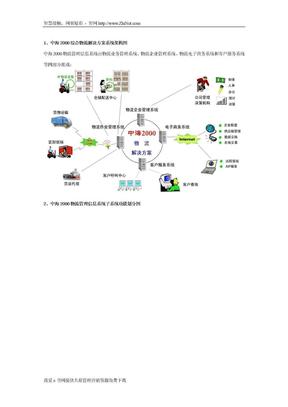 中海2000综合物流解决方案系统架构图.doc