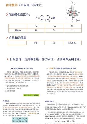 磁性物理3.5
