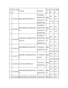 湖南省甲级监理公司名录.doc