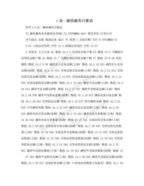 t表—融资融券日报表.doc