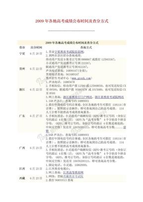 2009年各地高考成绩公布时间及查分方式