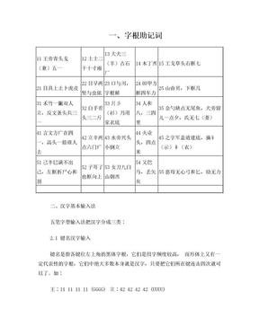 五笔字根表(附键盘图).doc