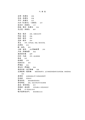 我弥留之际.PDF
