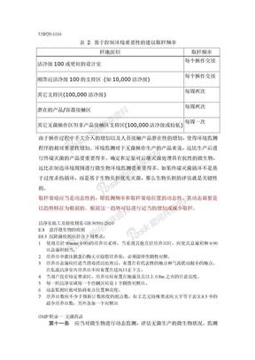 沉降菌、浮游菌监测点设置相关法规.doc