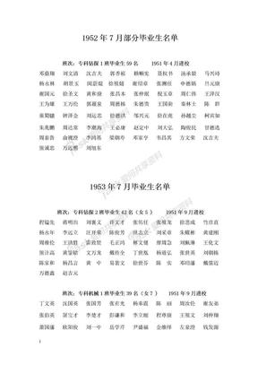 重庆石油学校毕业名单.doc
