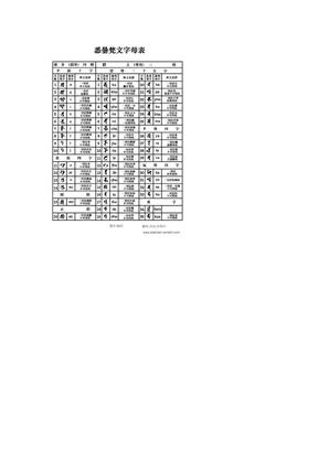 梵文字母表.doc