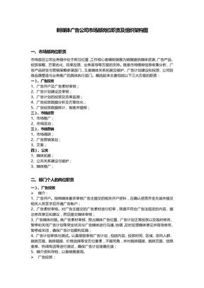 新媒体广告公司市场部岗位职责及组织架构图.docx