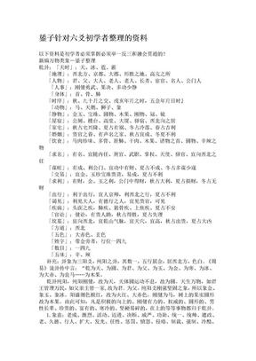 鋈子针对六爻初学者整理的资料.doc