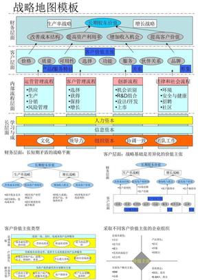BSC战略地图.ppt