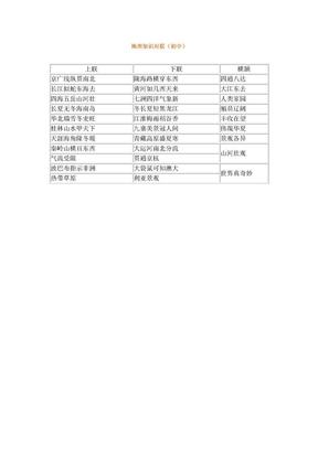 地理知识对联(初中).doc