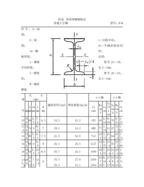 常用型材钢规格表.