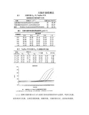 大肠杆菌检测法.doc