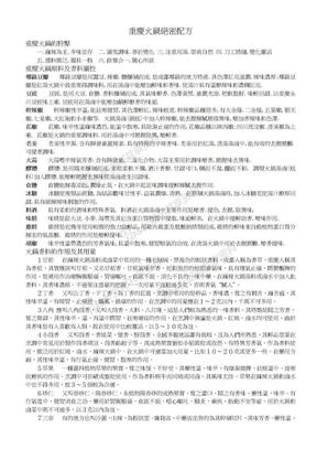 重庆+火锅+绝密+配方(2).doc
