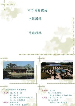 中外园林概述.ppt