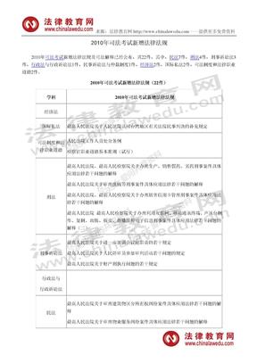 2010年司法考试新增法律法规.doc
