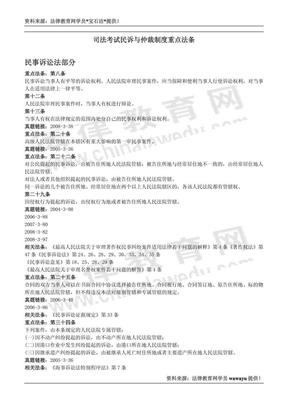 司法考试民诉与仲裁制度重点法条.pdf