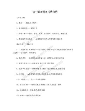 人教版 初中语文课文写法归纳.doc