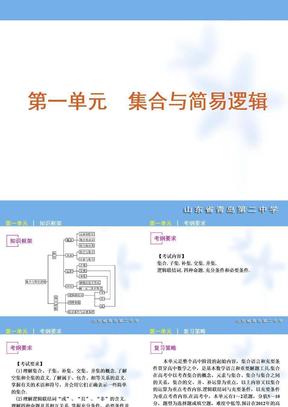 2012年高考专题复习第1单元-集合与简易逻辑-数学-大纲(文科).ppt